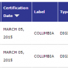 Stats: 'Drunk In Love' is 3x Platinum by RIAA